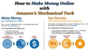 How-to-Make-Money-Online-with-Amazon-Mechanical-Turk