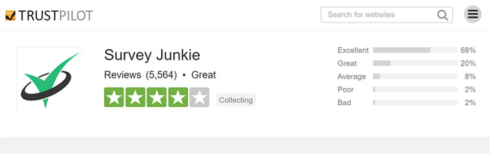 Survey Junkie Review Trustpilot Review